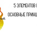 Пять элементов в человеческом теле