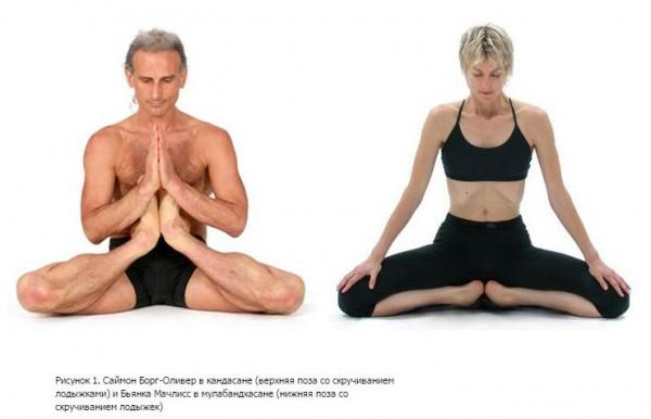 йога при болях в колене