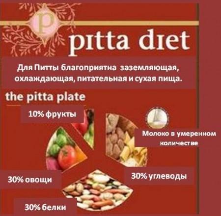 диета для питта доши