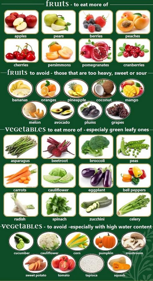питание капха для похудения