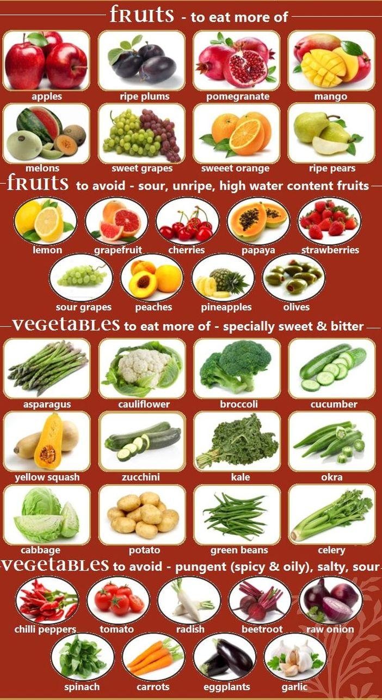 питание питта для похудения